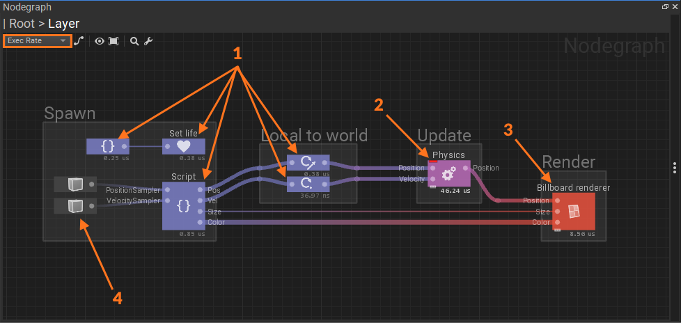 Unity Vfx Graph Tutorial