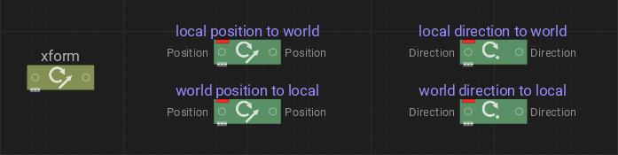 transform (xform) nodes