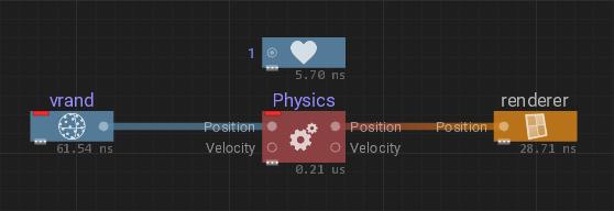 Transform nodes: Particle graph, no xform node
