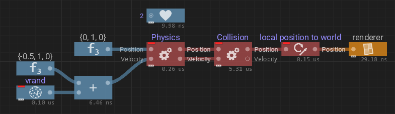 Scene collisions: local to world at evolve (incorrect)